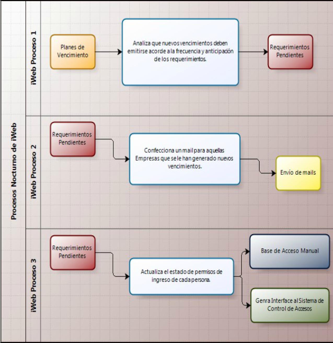 iCC Control de Contratistas